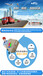 食品豆子出口到伊朗俄罗斯有什么流程?#20013;?#21150;理?