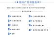 海南省会员业绩结算系统软件定制