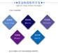 海南省直销系统软件定制