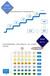 海南省会员业绩结算系统会员系统
