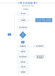 海南省三级分销系统信息