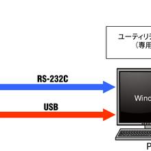 日本小野測器onosokki精密噪音計LA-1411圖片