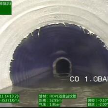 徐州丰hdpe管道检测非开挖管道cipp修复图片