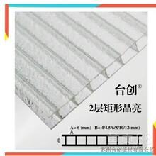 中牟县聚碳酸酯耐力板耐力板定做耐力板多少钱怎么算价格图片