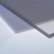 顺平县pc采光板pc耐力板的价格阳光板雨棚耐用吗图片