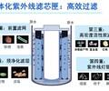 成都金堂县安利净水器滤芯免费送货上门更换