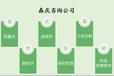 桂東縣報告編寫公司可以做立項可行性報告