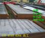 AISI8625執行啥標準%AISI8625國內材料是什么%荊州