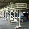 鎮江舷外機生產線廠家船外機生產線廠家
