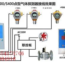 丙烷检测仪气瓶仓库气体报警器价格