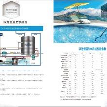 德国空气能,德国沃尔柯空气能泳池机组图片