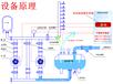 山东青岛不锈钢变频给水系统
