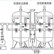 咸寧預處理錳砂過濾器除鐵錳設備隨州地下井水除鐵錳過濾罐價格圖片