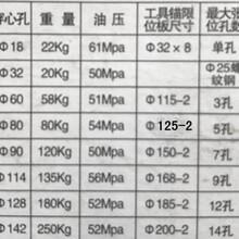 營口迪慶橋梁預應力張拉機型號圖片