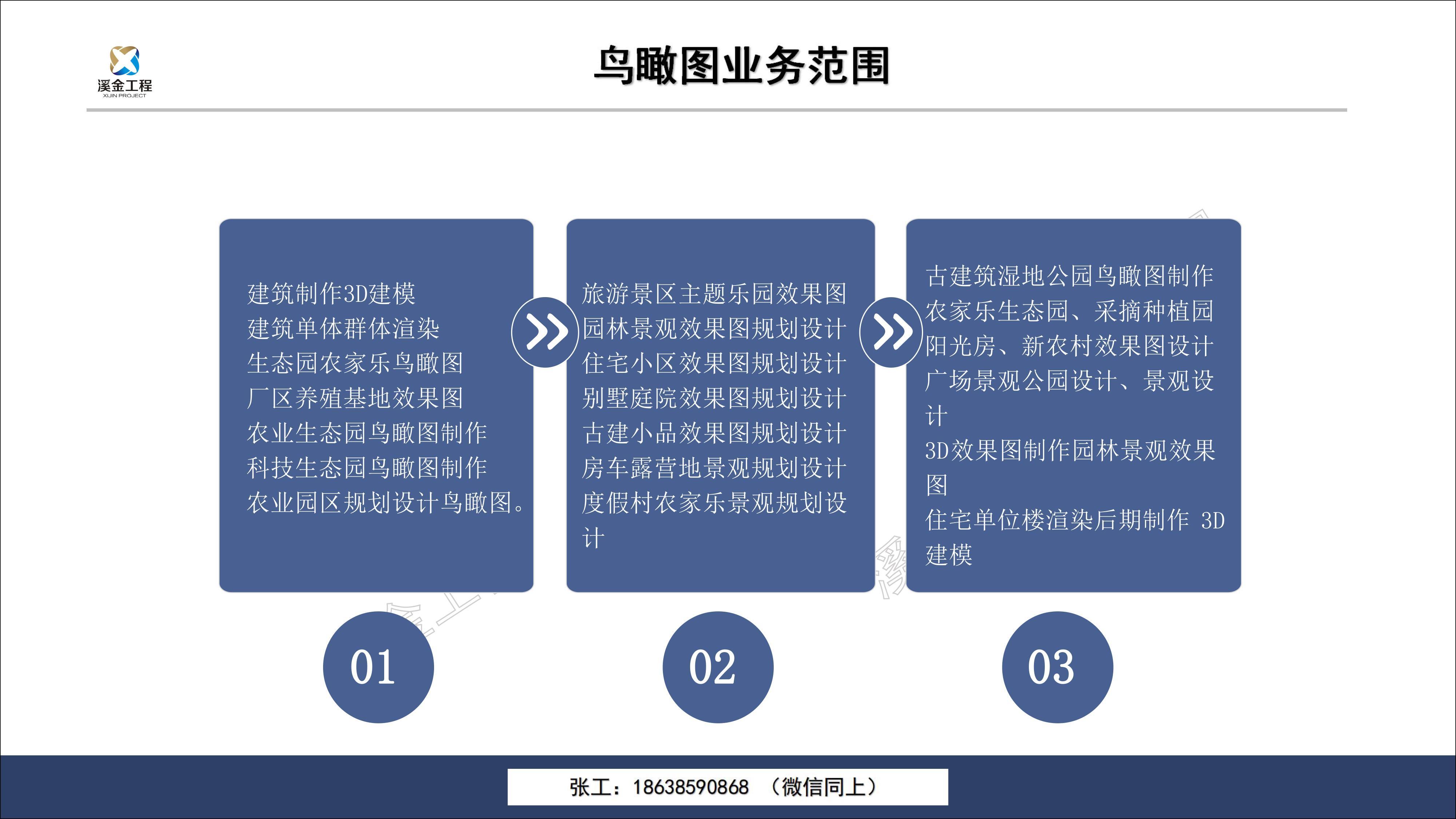 美溪编制田园综可行性研究报告公司-投资合作