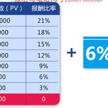 台州安利产品配送人员安利产品图片