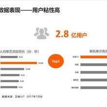 湖南卫视旗下芒果TV,广告制作,投放广告,线上推广,费用是多少?