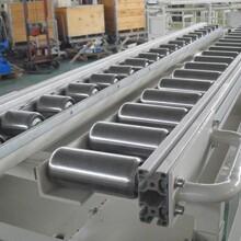宜興伸縮輥筒輸送機多用途傾斜輸送滾筒圖片