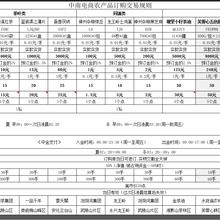 中南电商农产品商城招商代理