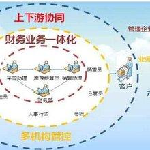 邢台用友软件之T6人力资源管理系统