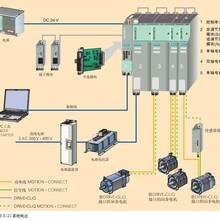 聊城西门子V90驱动器6SL3210-5FE17-0UF0出售图片