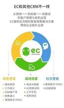 EC客户案例图片