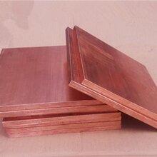 供应C17000铍铜板材板块