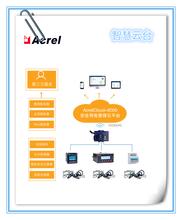 杭州智慧用电安全方案设计厂家报价图片
