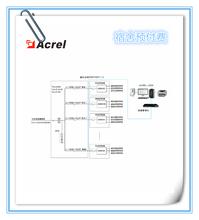 重庆中学远程预付费电能管理?#20302;?#30340;设计与应用厂家发货图片