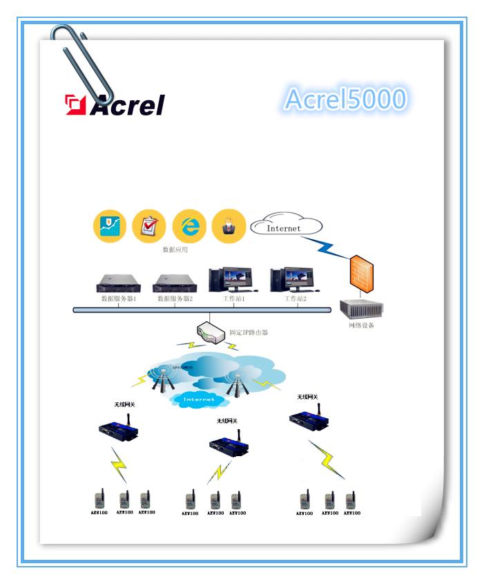 安科瑞Acrel-5000能源管理与能耗分析系统