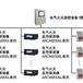 安全用電管理云平臺/消防云平臺/智慧用電云/電氣火災隱患預警