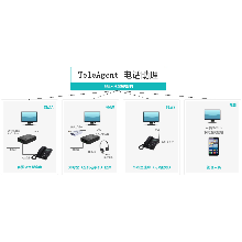 聯傲呼叫中心電話助理系統圖片