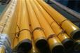 宜春涂塑鋼管價格