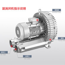 全风旋涡风机高压旋涡气泵6图片