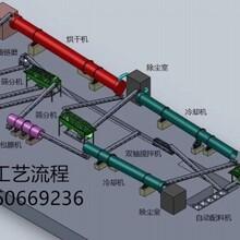 福建宁德一套小型有机肥设备多少钱,小型鸡粪有机肥生产线生产厂家图片