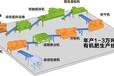 陕西咸阳猪粪颗粒肥料生产线厂家、粉状有机肥生产线多少钱