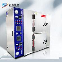 廠家直銷無塵潔凈烤箱工業用烤箱非標定制熱風循環烘箱圖片