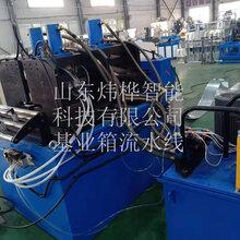 江苏基业箱自动滚轧成型机基业箱辊压成型机基业箱一次成型机设备厂家