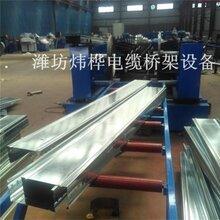 电缆桥架自动折弯机,槽式电缆桥架生产设备,梯边桥架生产设备厂家