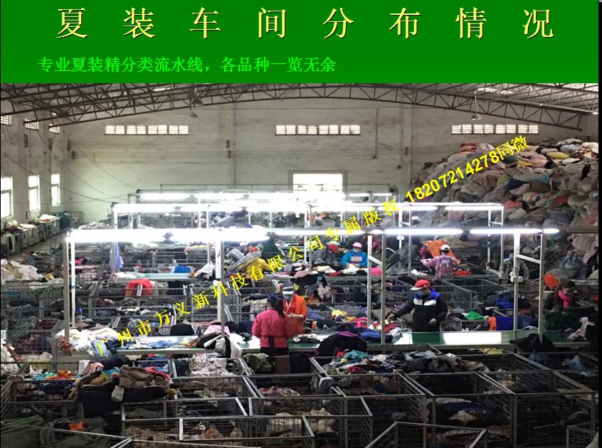 广州市万义新科技有限公司专业回收及出口旧衣服鞋包