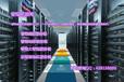 海外服务器租用,选择香港数据湾