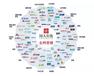 全网营销搜索引擎首页推广,公司官网,产品推广