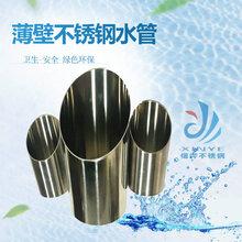南寧信燁牌不銹鋼供水管雙卡壓不銹鋼管件廠家直銷圖片
