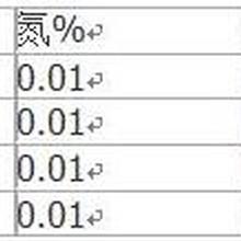 河南安陽載鑫石墨化增碳劑zengtanji價格優惠品質保證圖片