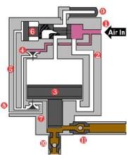 四川气驱液体增压泵G06气液增压器?#35745;? onerror=