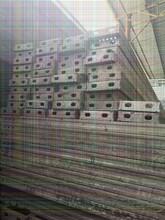 东莞废旧电缆回收哪家好图片