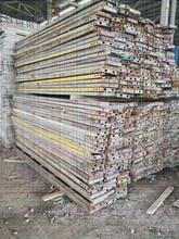 肇庆废旧钢板回收价格预测图片