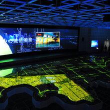 投影数字沙盘-上海舒元信息科技有限公司
