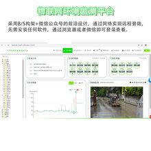 物联网环境监测系统