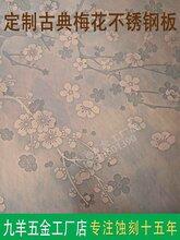 广东定制不锈钢古典艺术花纹装饰门板,仿古高端门板,蚀刻门板图片